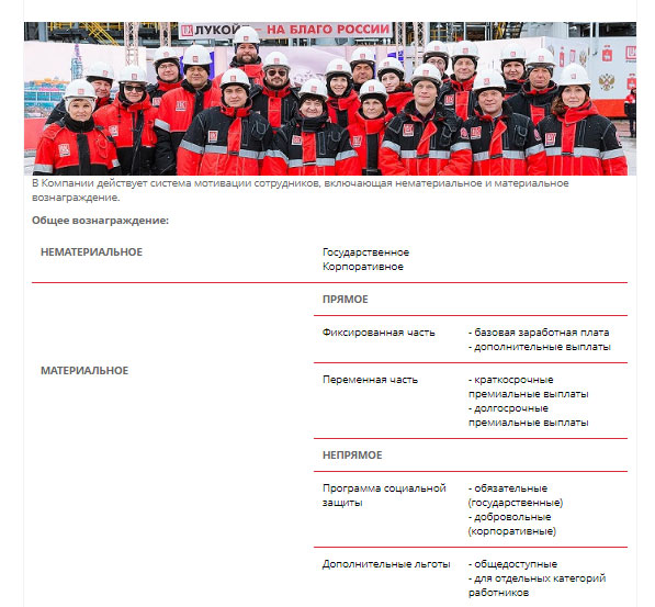 Мотивация сотрудников компании Лукойл